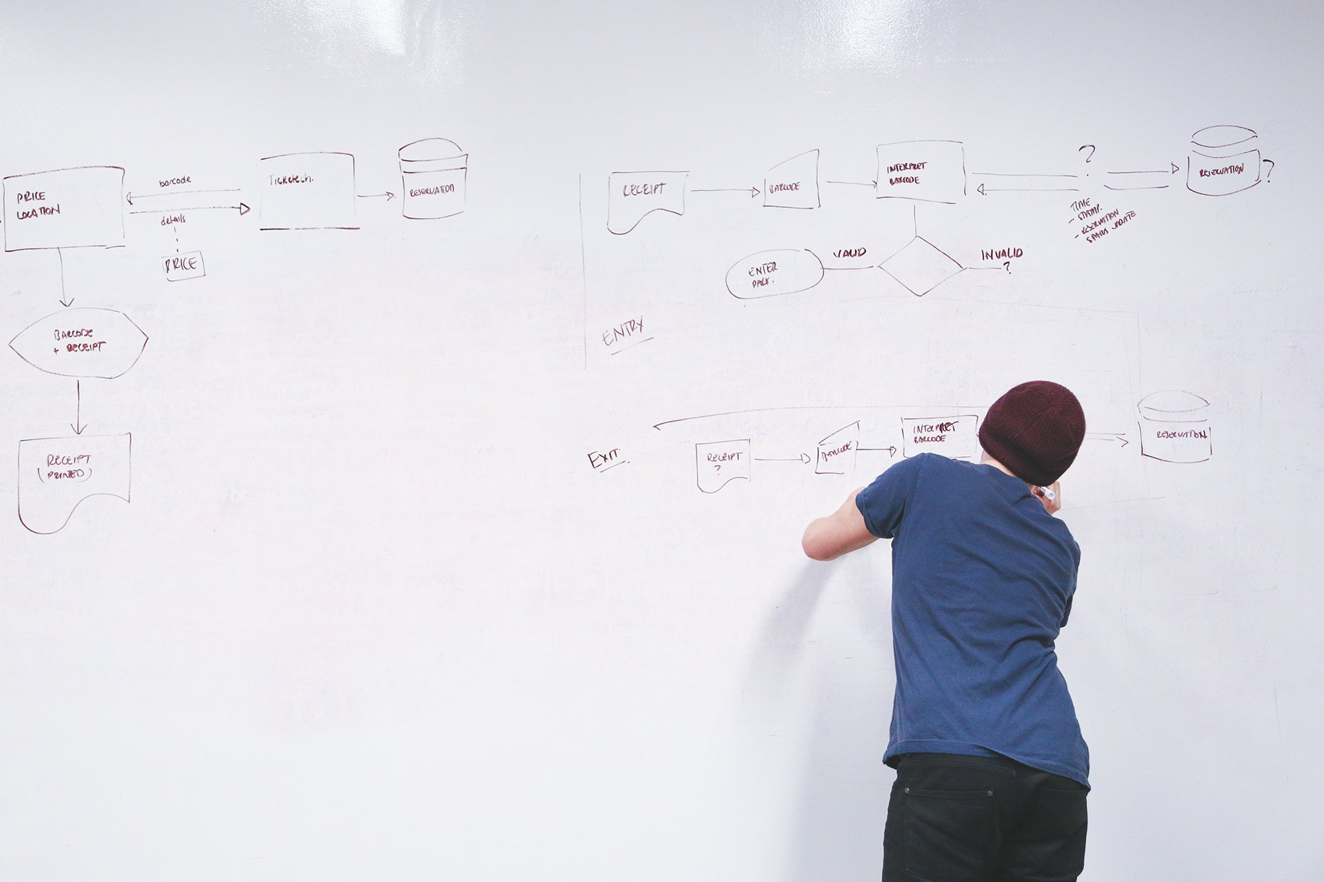 social media planning on a whiteboard